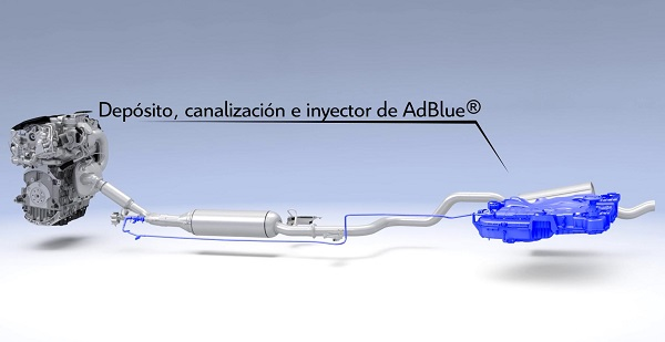 Adblue-como-funciona