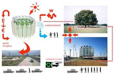 Eco Ideograma.