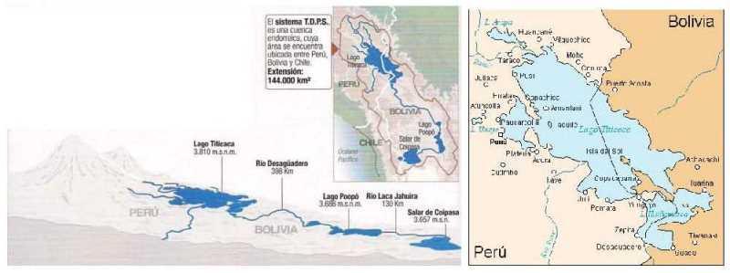 Cuenca endorreica del sistema Titica-Desaguadero-Poopó-Salar.