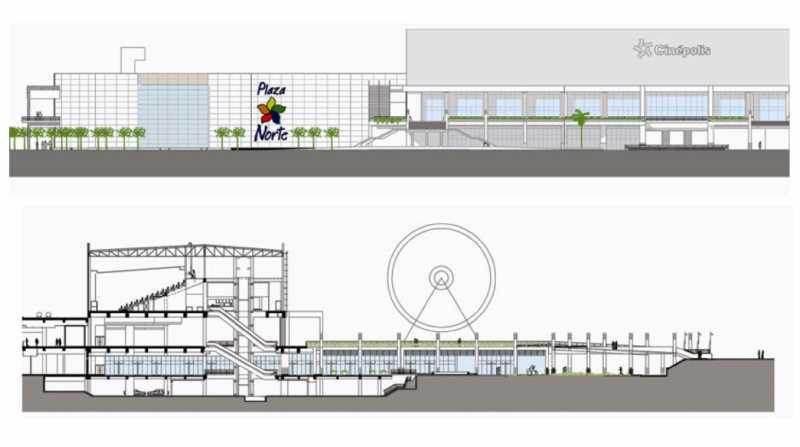 Secciones del centro comercial
