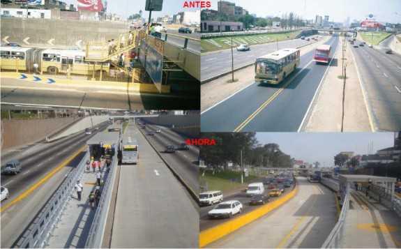 """Imagen de via urbana antes y despues del """"BRT"""". FUENTE: Ponencias Foro de Lima"""