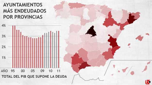 Deuda de los Ayuntamientos por provincias. FUENTE: teinteresa.es