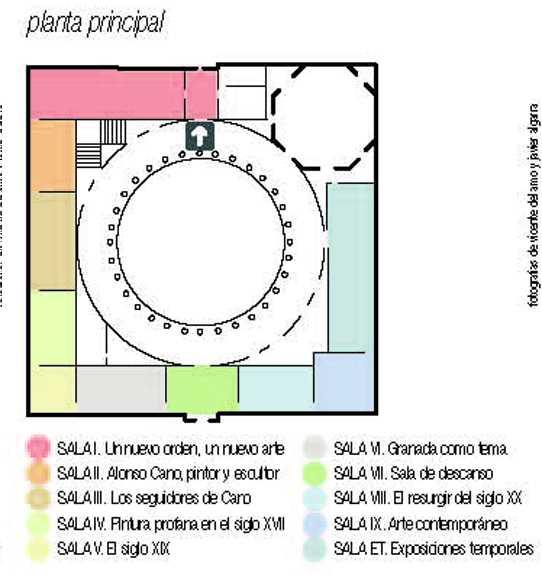 Esquema del museo. Fuente. www.juntadeandalucia.es/cultura/museos/MBAGR