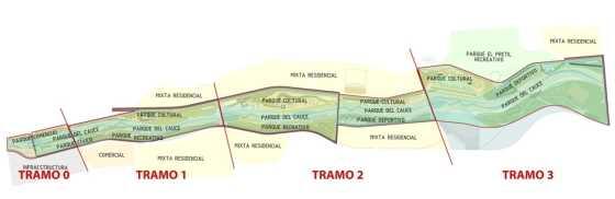 Masterplan del parque. FUENTE: Anteproyecto Parque Kaukari.