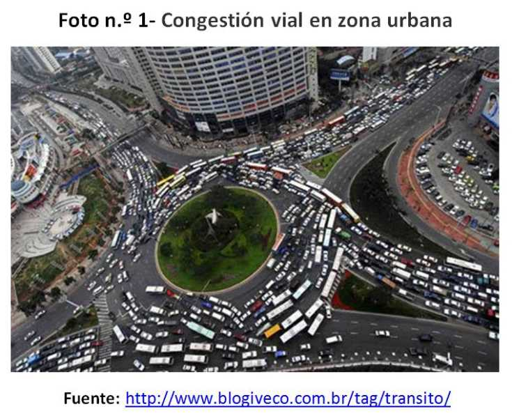 Congestion Vehicular
