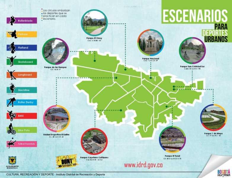 Escenarios para deportes urbanos. Fuente: laurbe.co
