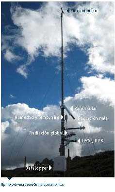 Estación multiparamétrica con los diferentes medidores. Fuente: Observatorio de Cambio Global de Sierra Nevada. Metodología y seguimiento. 2012