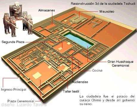 Ciudadela de Chan Chan .Fuente: arqueologiadelperu.com