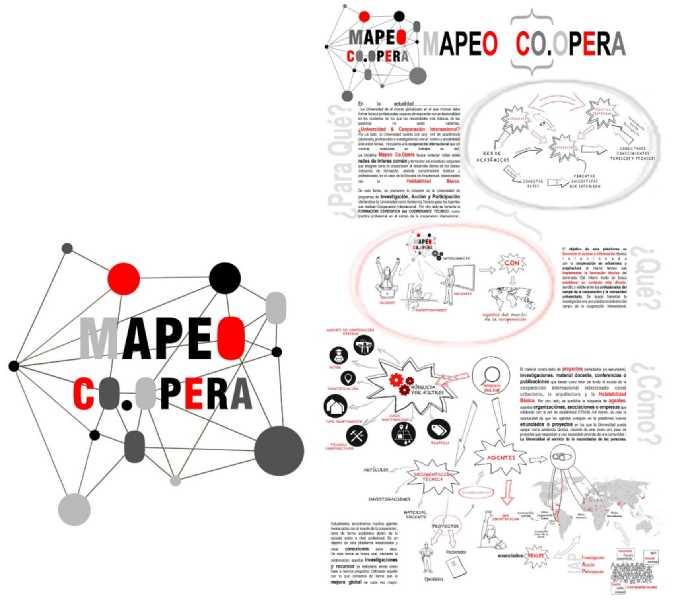 mapeo coOpera